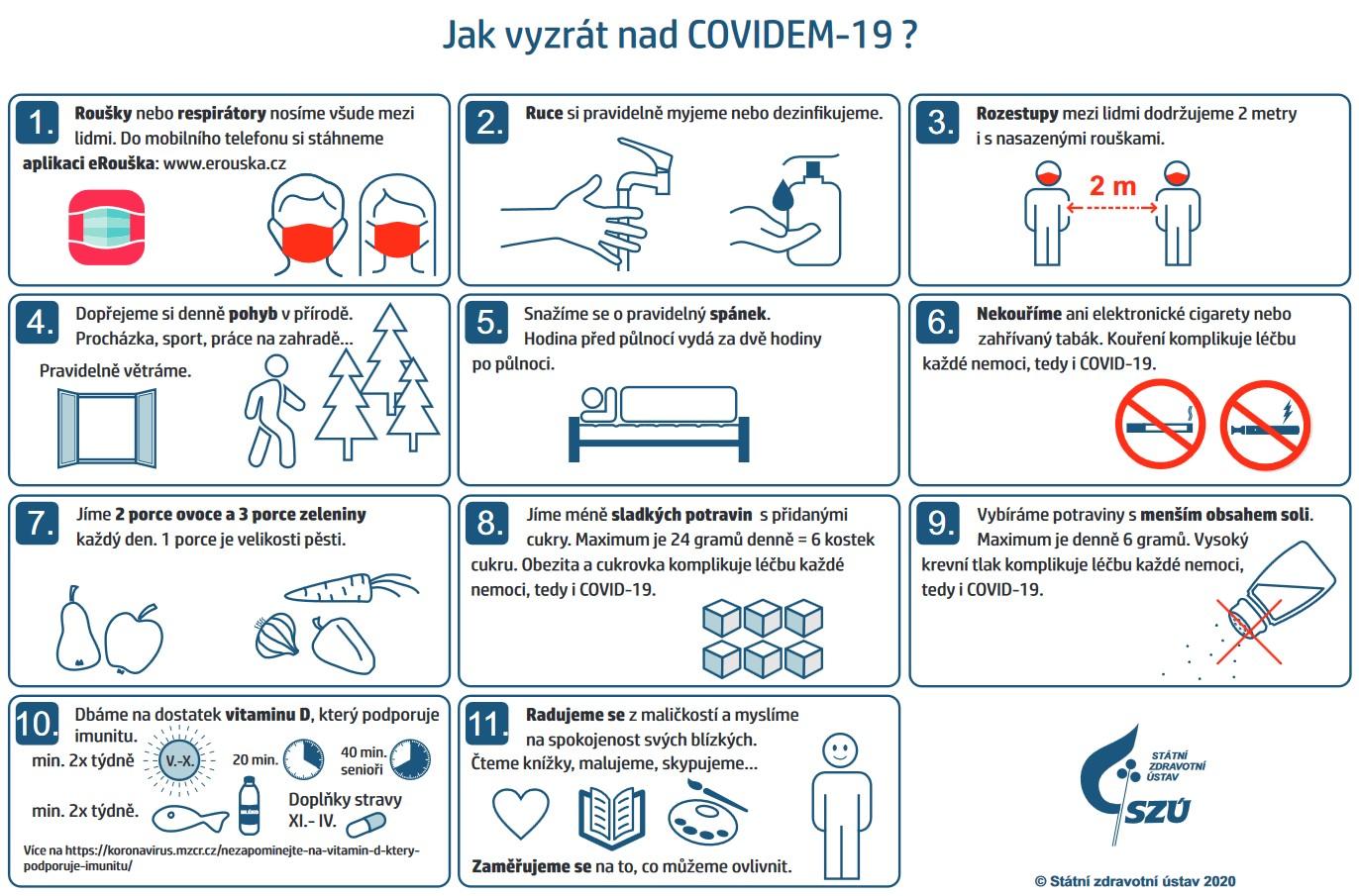 Jak vyzrat nad COVIDEM-19.jpg